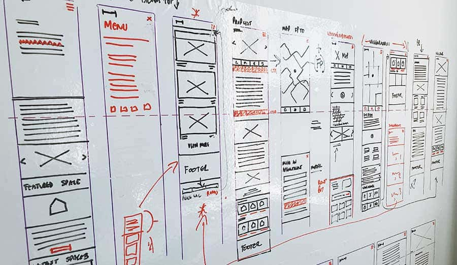 Website Redesign Wireframes Creative Tweed