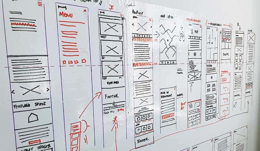 Website Redesign Wireframes Creative Tweed